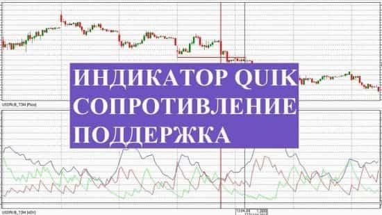 Индикатор Quik: сопротивление и поддержка, другие сигналы на вход по тренду — все это инструмент ADX