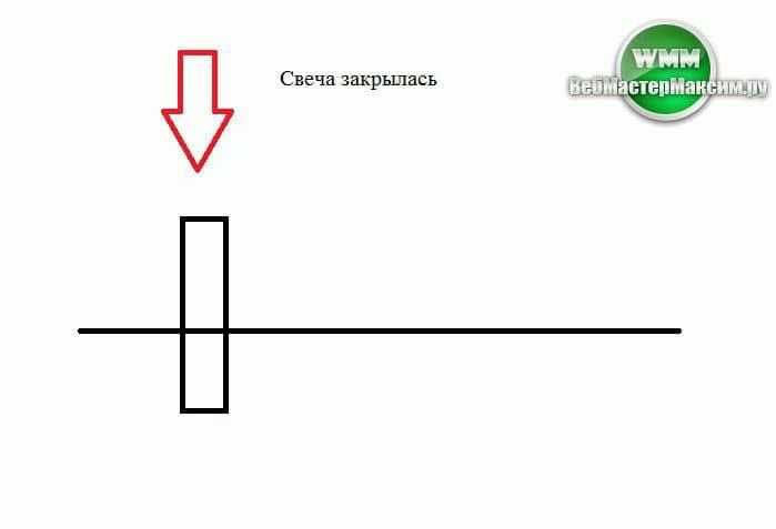 форекс брокер киев