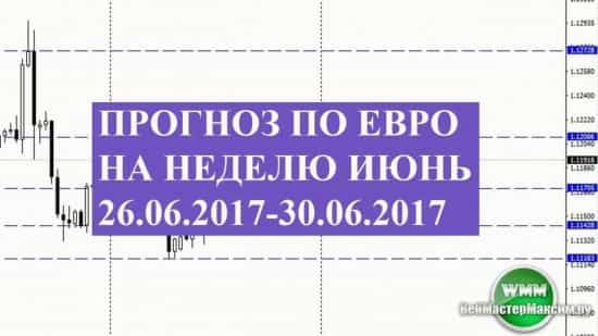 Прогноз по евро на неделю июнь 26.06.2017-30.06.2017. Аналитика за снижение