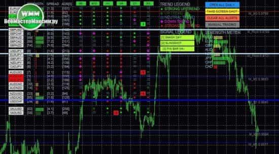 торговые стратегии на рынке форекс