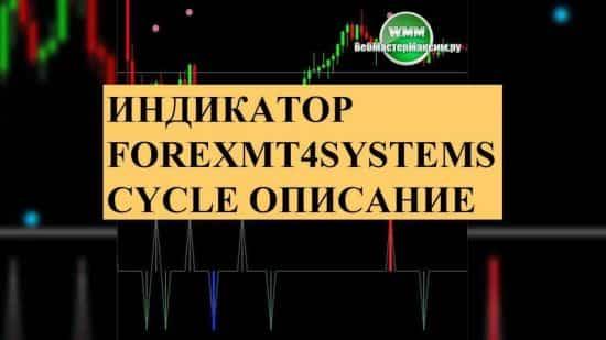Индикатор ForexMT4Systems Cycle описание, можно скачать, настройки