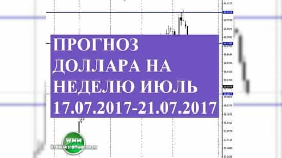 Прогноз доллара на неделю июль 17.07.2017-21.07.2017