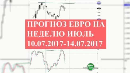 Прогноз евро на неделю июль 10.07.2017-14.07.2017