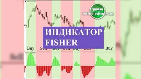 Индикатор Fisher