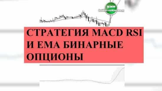 Стратегия MACD RSI и EMA бинарные опционы. Работает только в тренде