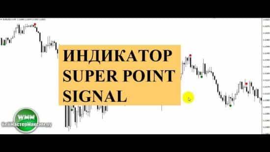 Индикатор Super Point Signal. Без перерисовки
