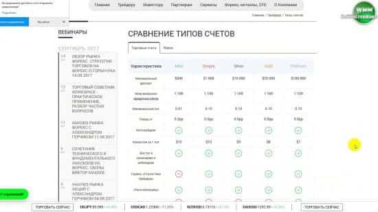 Обзор и отзыв брокера Gerchik&Co. С 2015 компания планомерно добивается одних целей, а к другим стремится