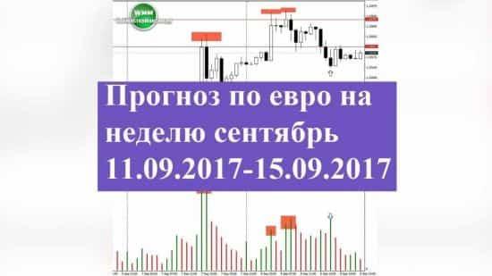 Прогноз по евро на неделю сентябрь 11.09.2017-15.09.2017. Пойдет ли по тренду?