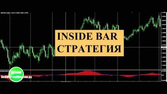 Система Inside Bar + скачать индикатор + советник