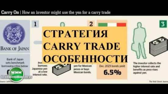 Стратегия Carry Trade особенности