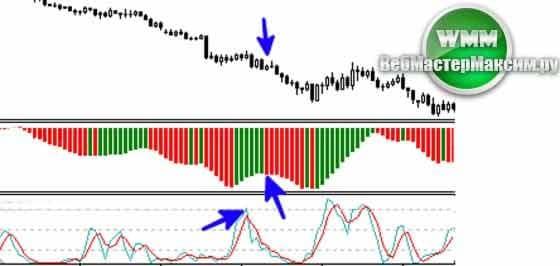 Индикаторы форекс d1 скачать программу рынок форекс