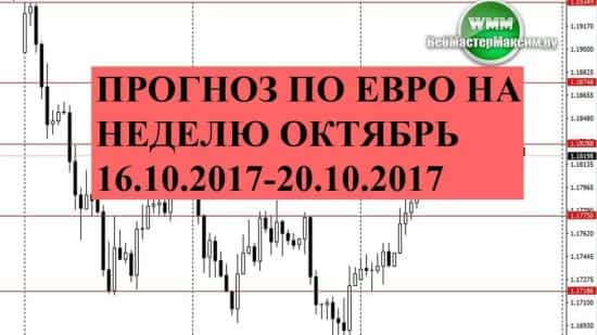 Прогноз по евро на неделю октябрь 16.10.2017-20.10.2017. Возможны импульсы