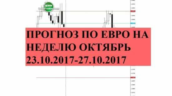 Прогноз по евро на неделю октябрь 23.10.2017-27.10.2017. Мой на повышение