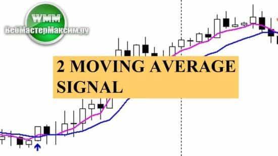 Индикатор 2 moving average signal. Скачать бесплатно — у нас всегда!