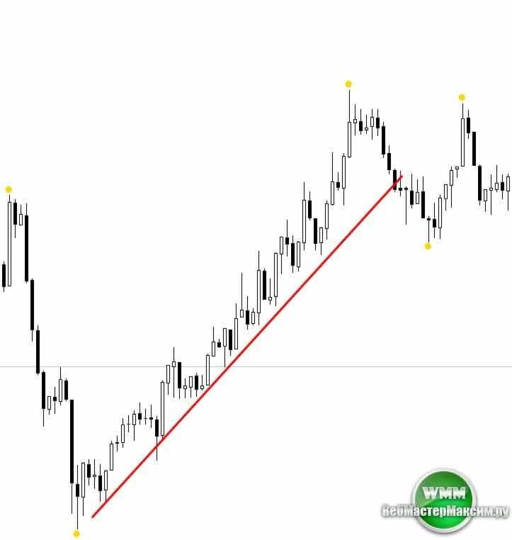 indikator holy signal 2