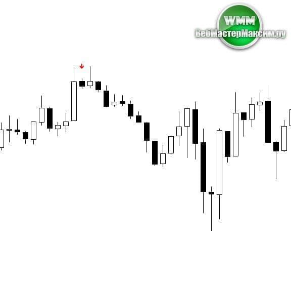 индикатор rsi signals для бинарных опционов 3