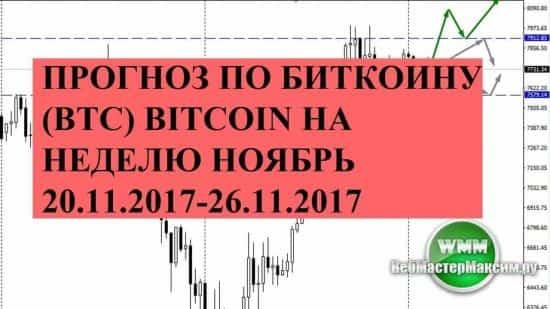 Прогноз по биткоину (BTC) Bitcoin на неделю ноябрь 20.11.2017-26.11.2017. Три сценария