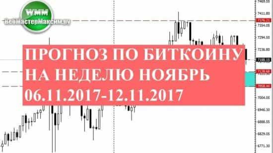 Прогноз по биткоину на неделю ноябрь 06.11.2017-12.11.2017. Есть ещё порох…