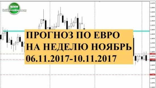 Прогноз по евро на неделю ноябрь 06.11.2017-10.11.2017. Пойдем вниз