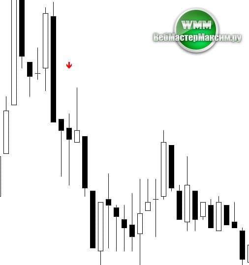 скачать индикатор original rsi ema signals