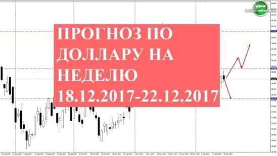 Прогноз по доллару на неделю 18.12.2017-22.12.2017. Что было бы будь на фоне слабость?