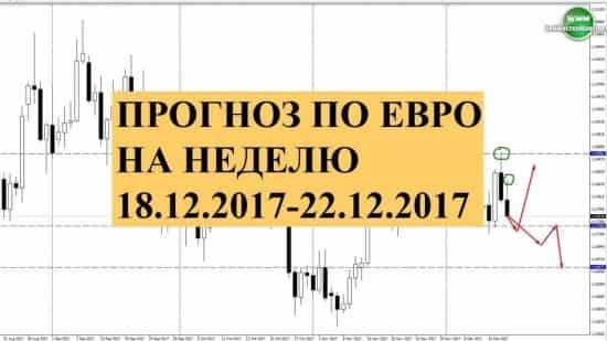 Прогноз по евро на неделю 18.12.2017-22.12.2017. Стоит ли ожидать чего-нибудь от быков