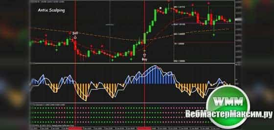antix scalping forex system скачать 1