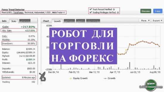 Forex Trend Detector — советник, который «скрывает» свою связь с Мартингейлом