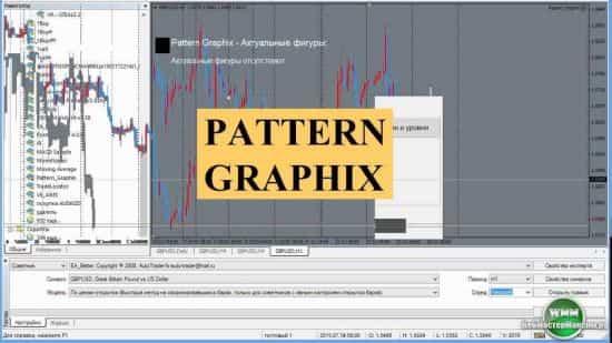 Индикатор фигур технического анализа — Pattern Graphix