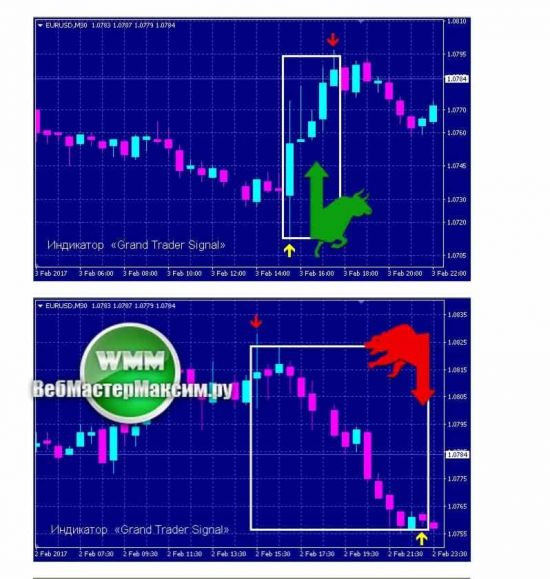 индикатор grand trader signal скачать