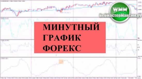 Минутный график Форекс. Торговля на предельной скорости
