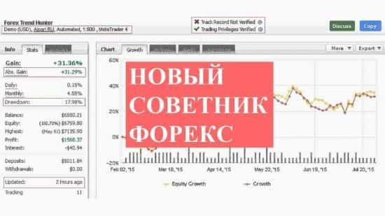 Новый советник Forex Trend Hunter
