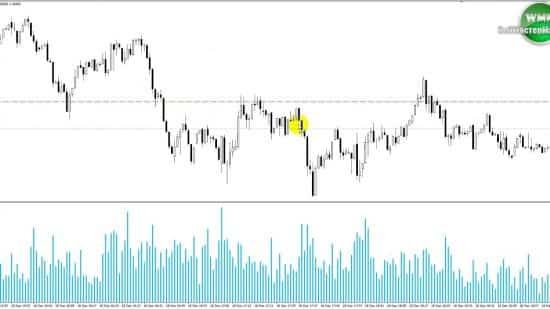 Сделки на рынке форекс 20.12.2017 (моя торговля)