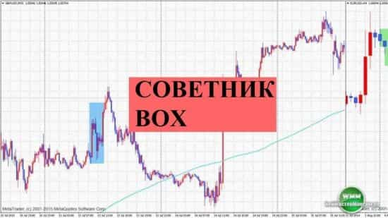 Советник коробка — BlueBox, 4H Box Breakout, GMTBreakout с мартингейлом и без