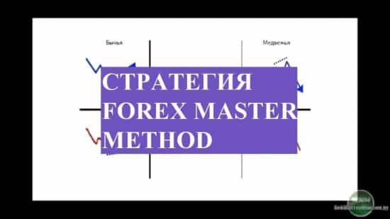 Советник TradeLocator для стратегии Forex Master Method