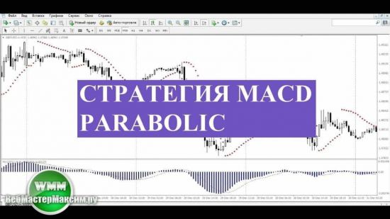 Стратегия MACD Parabolic