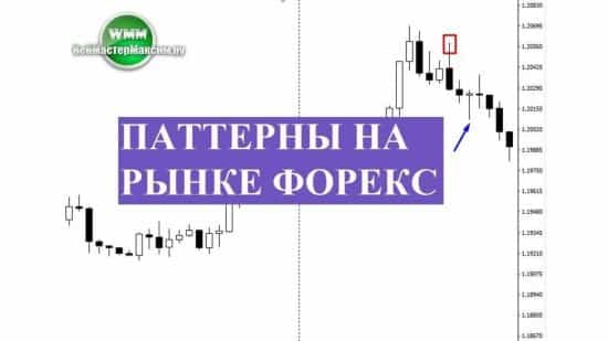 Стратегия Price Action 5 на слияниях