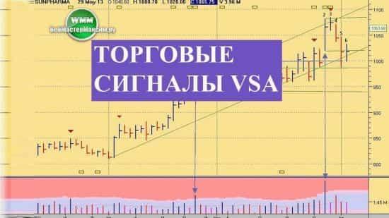Торговые сигналы VSA. Технический анализ для продвинутых трейдеров