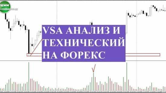VSA анализ и технический на Форекс. Решение важных задач
