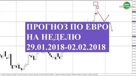 Прогноз по евро на неделю 29.01.2018-02.02.2018. Можем развернуться.