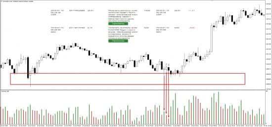 Позиции на рынке форекс 10.01.2018