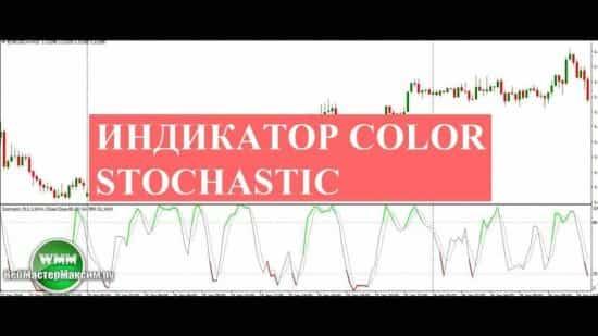 Индикатор Color Stochastic — цветной стохастик