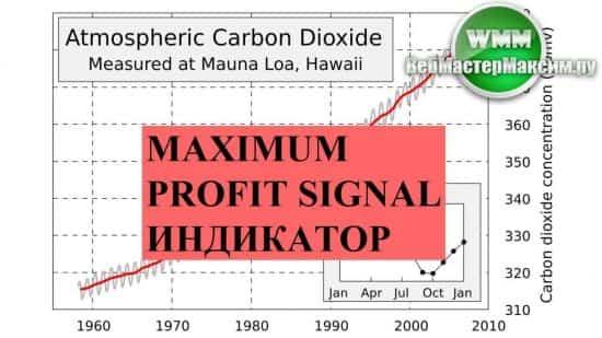 Maximum profit signal индикатор. Можно скачать или купить