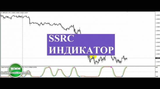 SSRC индикатор FINAL без перерисовки