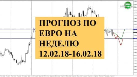 Прогноз по евро на неделю 12.02.18-16.02.18. Случится ли смена тренда