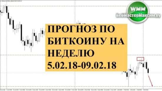 Прогноз по Биткоину на неделю 5.02.18-09.02.18. Цена актива находится под давлением