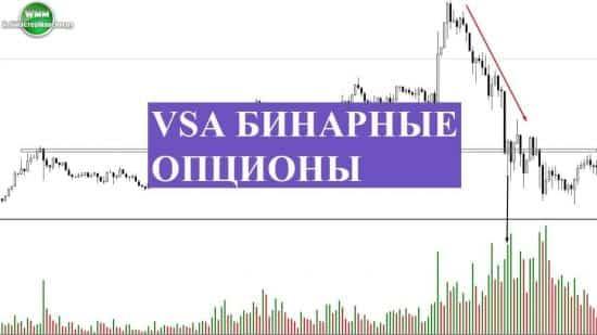Стратегия VSA для бинарных опционов. Пощупаем ап-траст и его реверс и другое