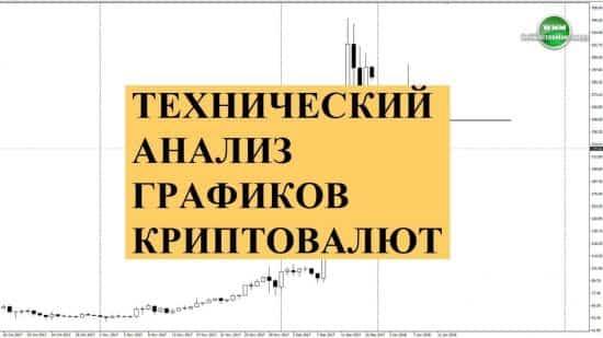 Технический анализ графиков криптовалют. Работает?