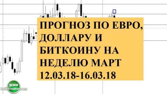 Прогноз по евро, доллару и биткоину на неделю март 12.03.18-16.03.18