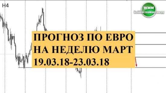 Прогноз по евро на неделю март 19.03.18-23.03.18